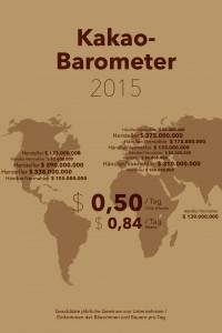 Kakaobarometer_2015_Deutsch